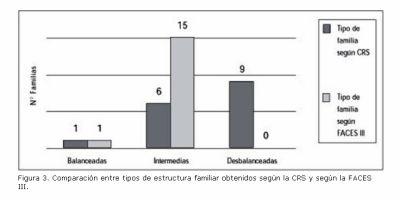 Fisac Fundación De Investigaciones Sociales A C